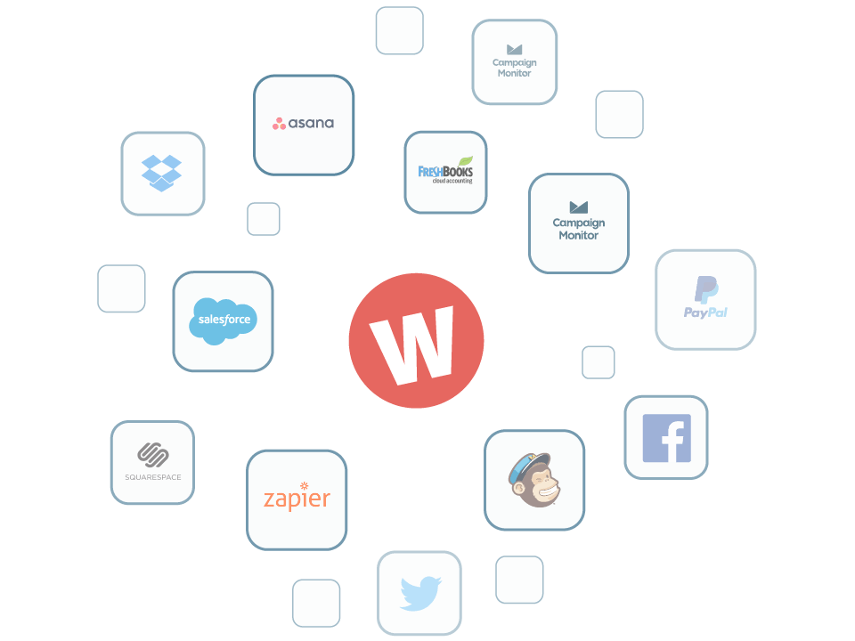 Wufoo Automate Workflows
